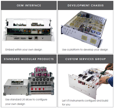 OEM interface, development shassis, standard modular products, custom services group